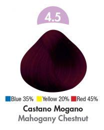 Боя за коса TOCCO MAGICO MultiComplex 4.5 100 мл.