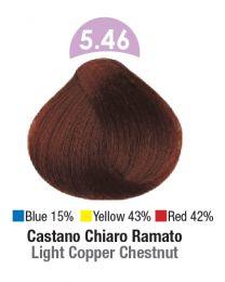 Боя за коса TOCCO MAGICO MultiComplex 5.46 100 мл.