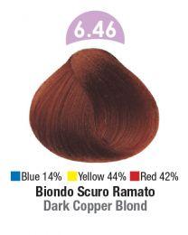 Боя за коса TOCCO MAGICO MultiComplex 6.46 100 мл.