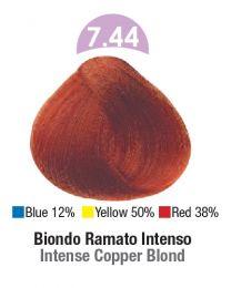 Боя за коса TOCCO MAGICO MultiComplex 7.44 100 мл.