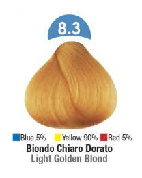Боя за коса TOCCO MAGICO MultiComplex 8.3 100 мл.